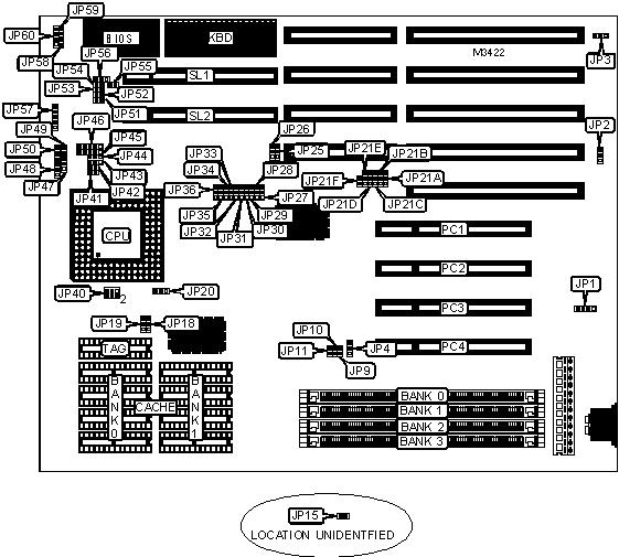 Cmos battery slot function